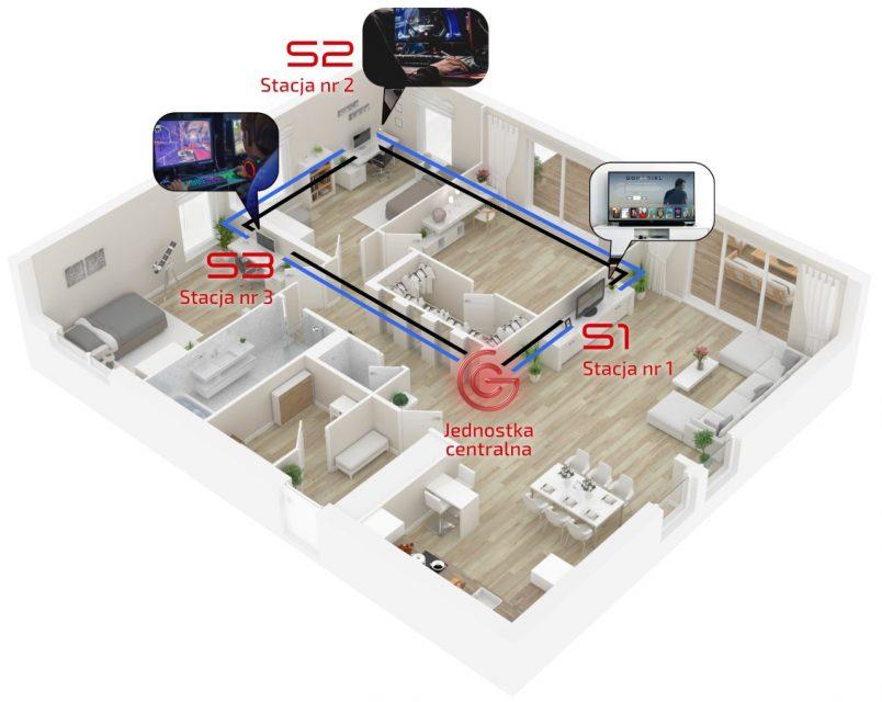 godere-system-multistation